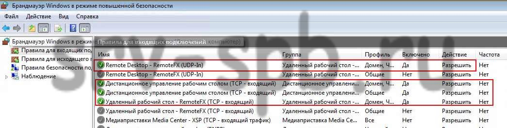 RemoteFX на Windows 7