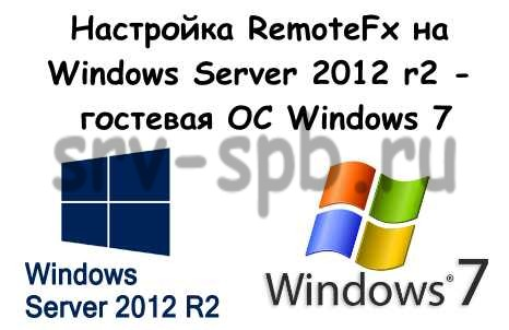 Настройка RemoteFx