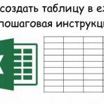 Пошаговая инструкция создания таблицы в excel