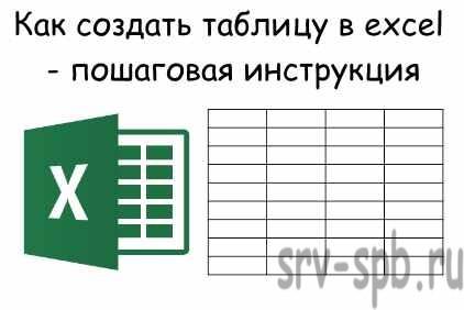 Как построить таблицу в excel
